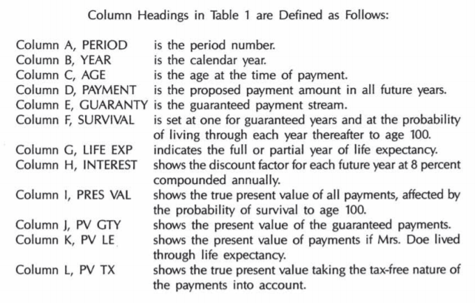 column headings from table 1 settlement payments
